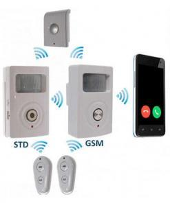 Tyverialarm GSM
